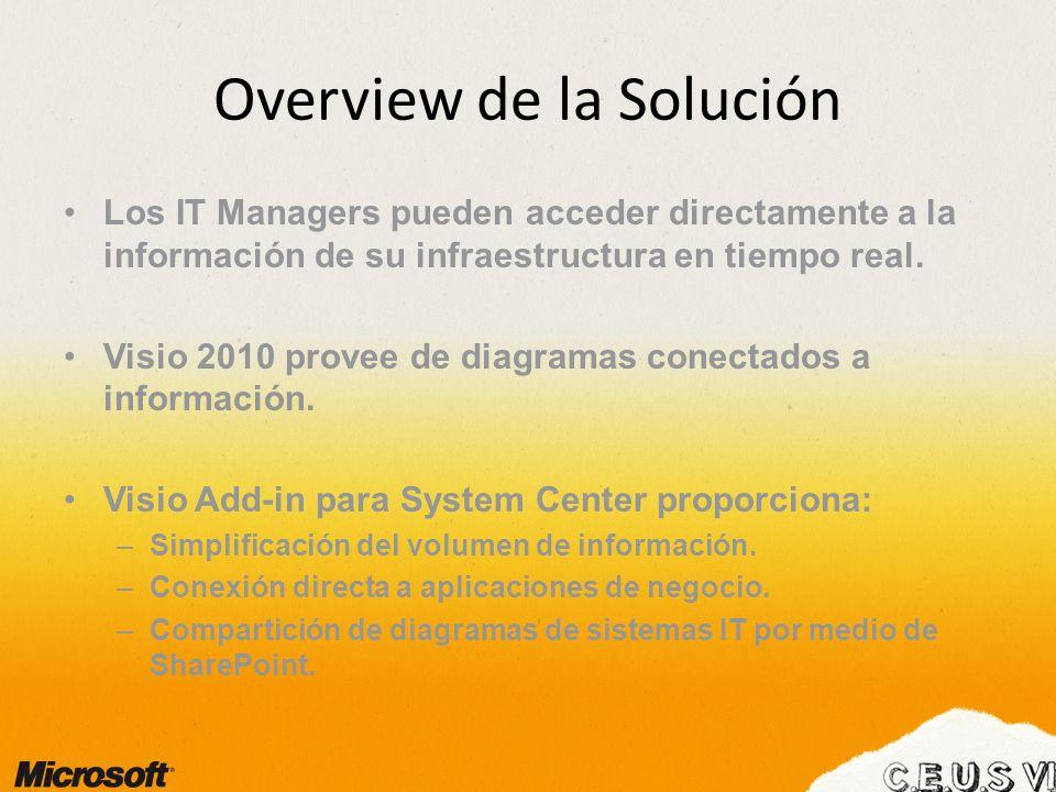Los IT Managers pueden acceder directamente a la información de su infraestructura en tiempo real. Visio 2010 provee de diagramas conectados a informa