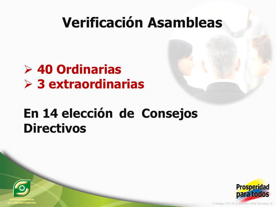 Código: FO-PCA-CODO-008 Versión: 0 Verificación Asambleas 40 Ordinarias 3 extraordinarias En 14 elección de Consejos Directivos