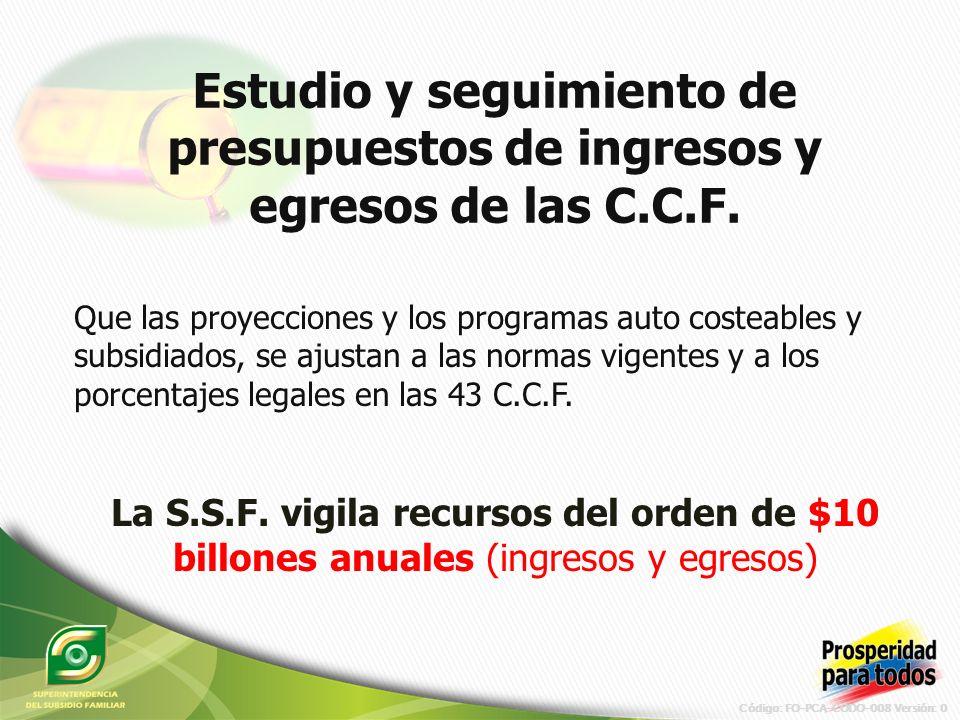 Código: FO-PCA-CODO-008 Versión: 0 Estudio y seguimiento de presupuestos de ingresos y egresos de las C.C.F.