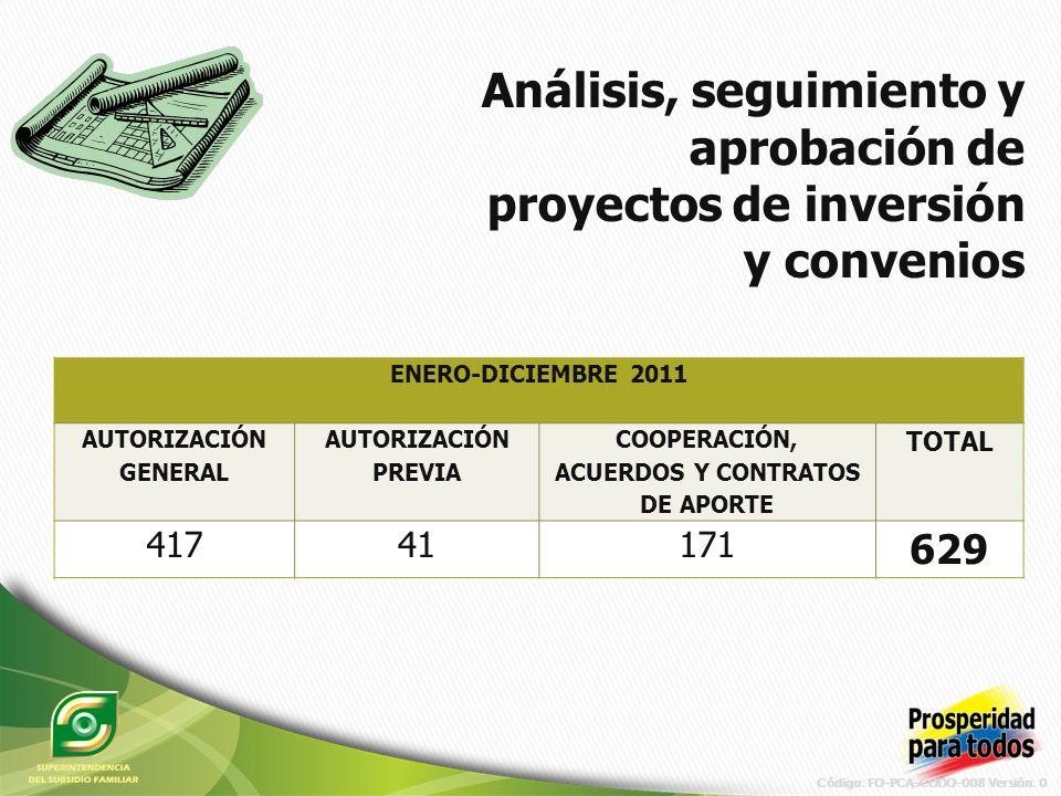 Código: FO-PCA-CODO-008 Versión: 0 Análisis, seguimiento y aprobación de proyectos de inversión y convenios ENERO-DICIEMBRE 2011 AUTORIZACIÓN GENERAL AUTORIZACIÓN PREVIA COOPERACIÓN, ACUERDOS Y CONTRATOS DE APORTE TOTAL 41741171 629