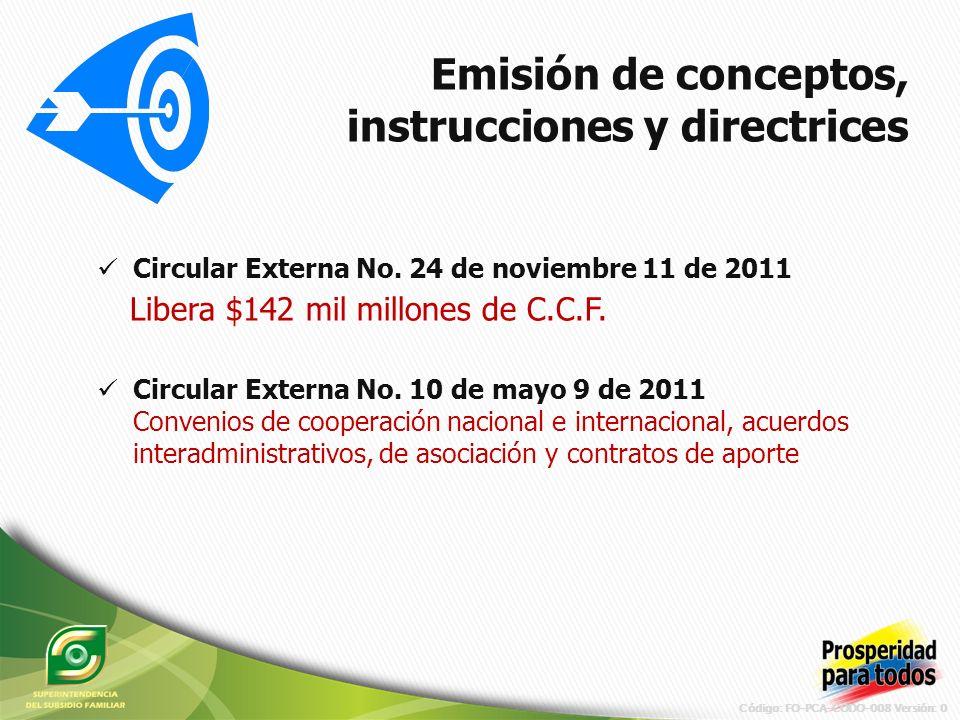 Código: FO-PCA-CODO-008 Versión: 0 Circular Externa No.
