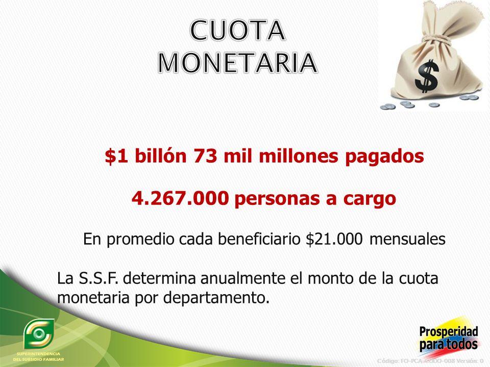 $1 billón 73 mil millones pagados 4.267.000 personas a cargo En promedio cada beneficiario $21.000 mensuales La S.S.F.