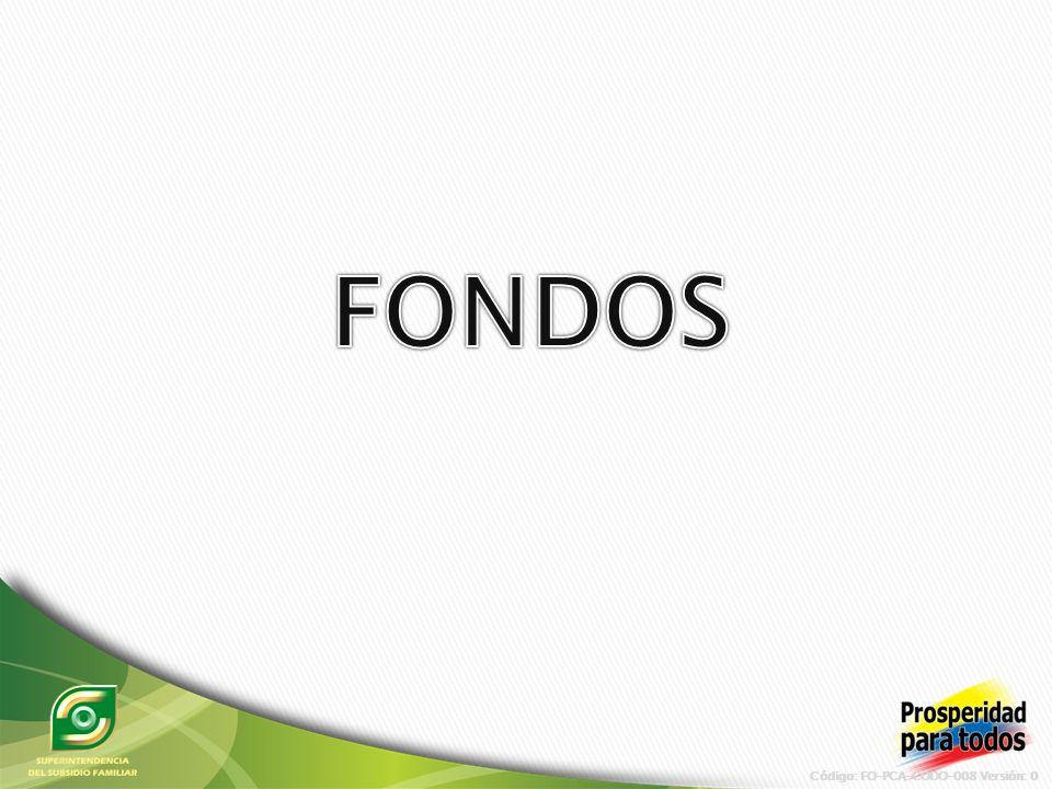 Código: FO-PCA-CODO-008 Versión: 0