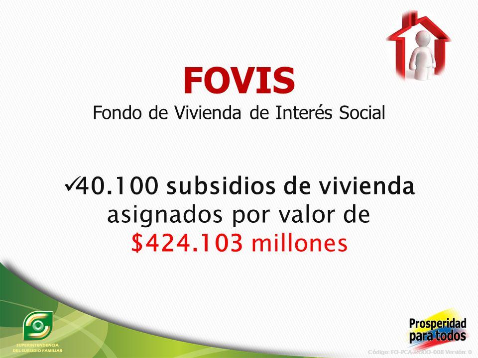 Código: FO-PCA-CODO-008 Versión: 0 FOVIS Fondo de Vivienda de Interés Social 40.100 subsidios de vivienda asignados por valor de $424.103 millones