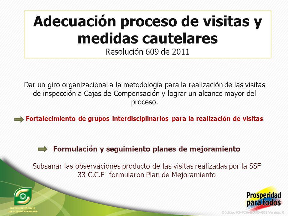 Código: FO-PCA-CODO-008 Versión: 0 22 Visitas Ordinarias: