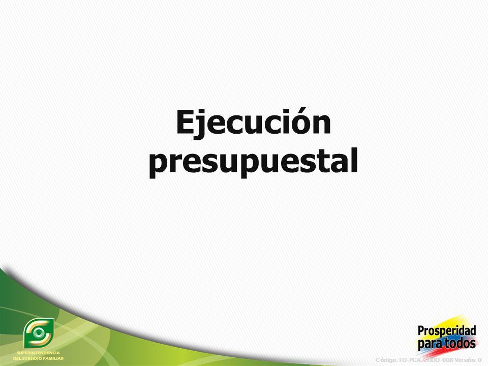 Código: FO-PCA-CODO-008 Versión: 0 Ejecución presupuestal