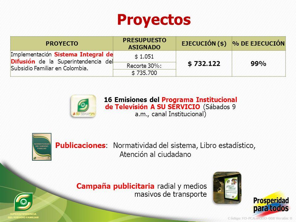 Código: FO-PCA-CODO-008 Versión: 0 PROYECTO PRESUPUESTO ASIGNADO EJECUCIÓN ($)% DE EJECUCIÓN Implementación Sistema Integral de Difusión de la Superintendencia del Subsidio Familiar en Colombia.