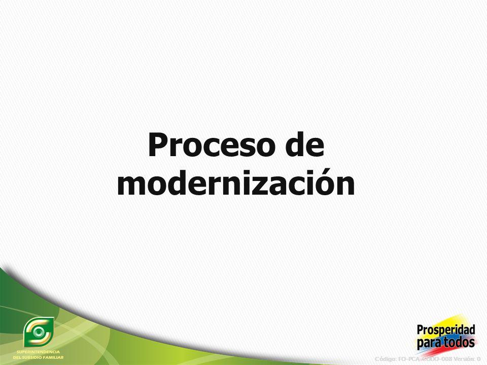 Código: FO-PCA-CODO-008 Versión: 0 Proceso de modernización