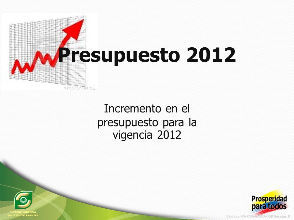 Código: FO-PCA-CODO-008 Versión: 0 Incremento en el presupuesto para la vigencia 2012 Presupuesto 2012