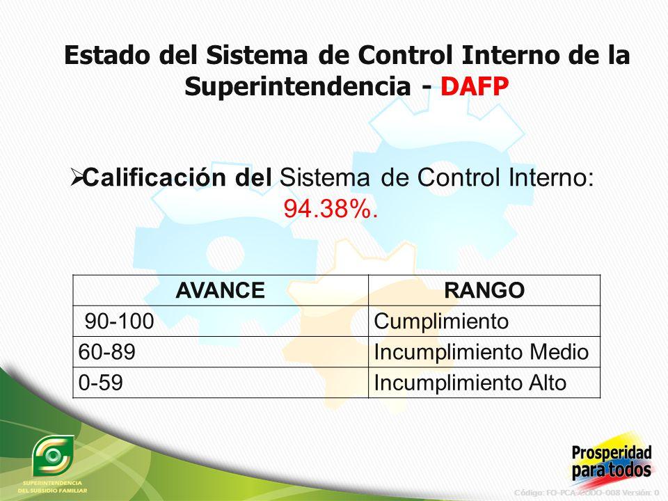 Código: FO-PCA-CODO-008 Versión: 0 Estado del Sistema de Control Interno de la Superintendencia - DAFP Calificación del Sistema de Control Interno: 94.38%.