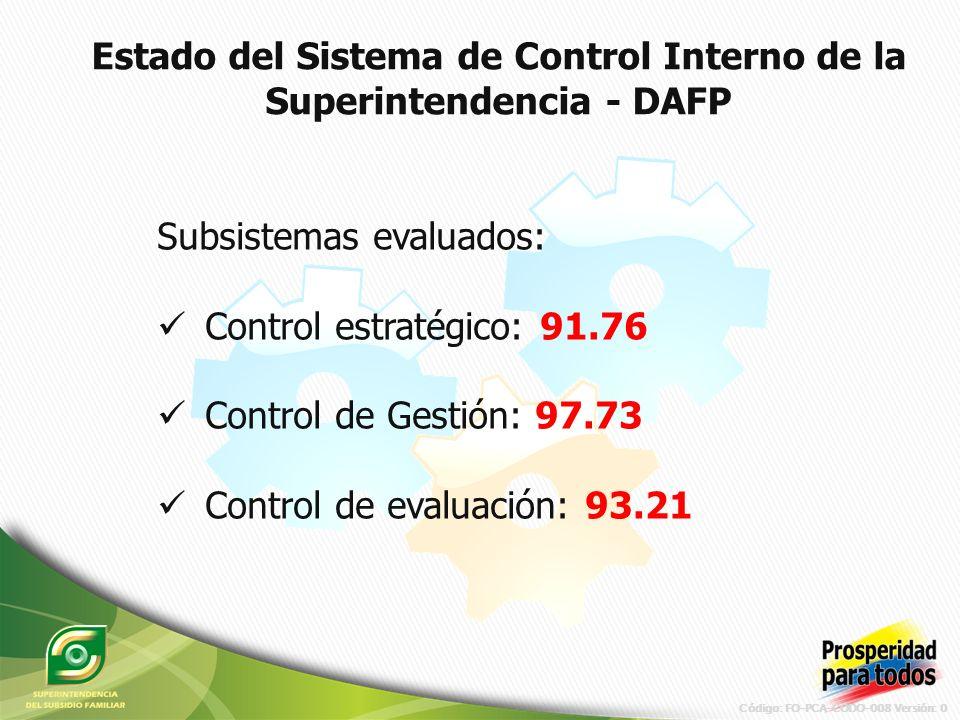 Código: FO-PCA-CODO-008 Versión: 0 Estado del Sistema de Control Interno de la Superintendencia - DAFP Subsistemas evaluados: Control estratégico: 91.76 Control de Gestión: 97.73 Control de evaluación: 93.21