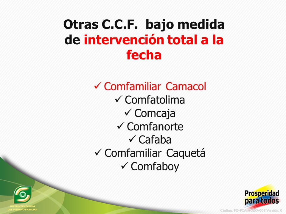 Código: FO-PCA-CODO-008 Versión: 0 Comfamiliar Camacol Comfatolima Comcaja Comfanorte Cafaba Comfamiliar Caquetá Comfaboy Otras C.C.F.
