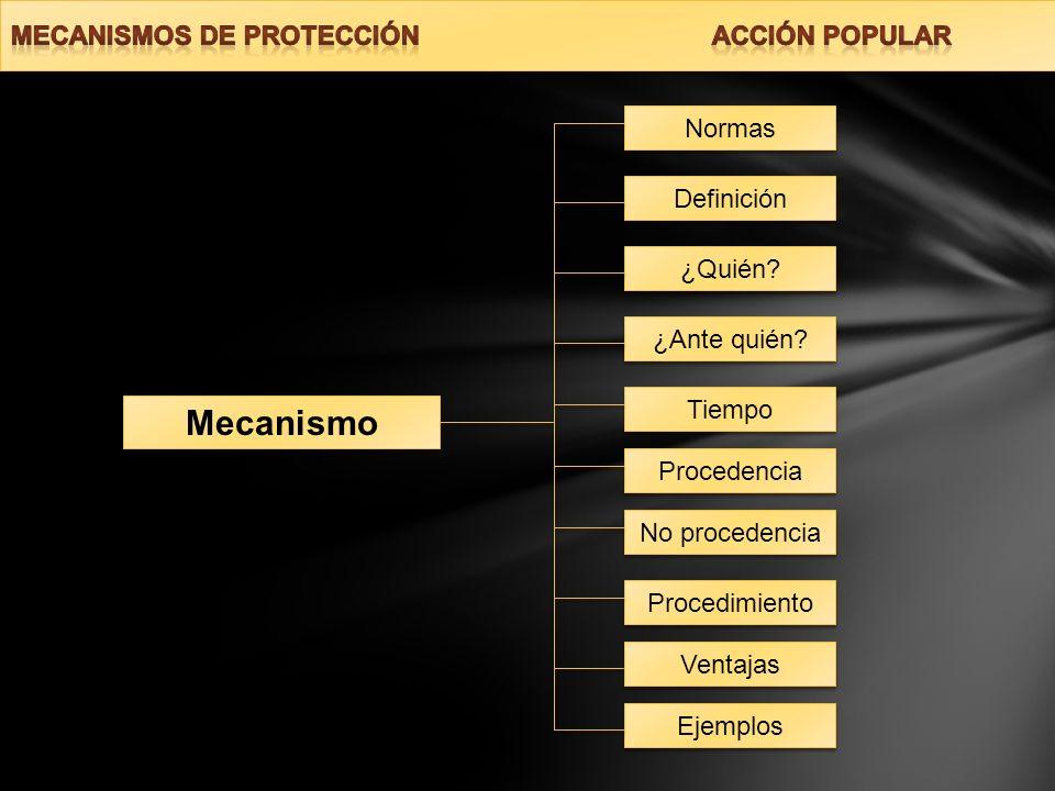 Mecanismo Normas ¿Quién.¿Ante quién.