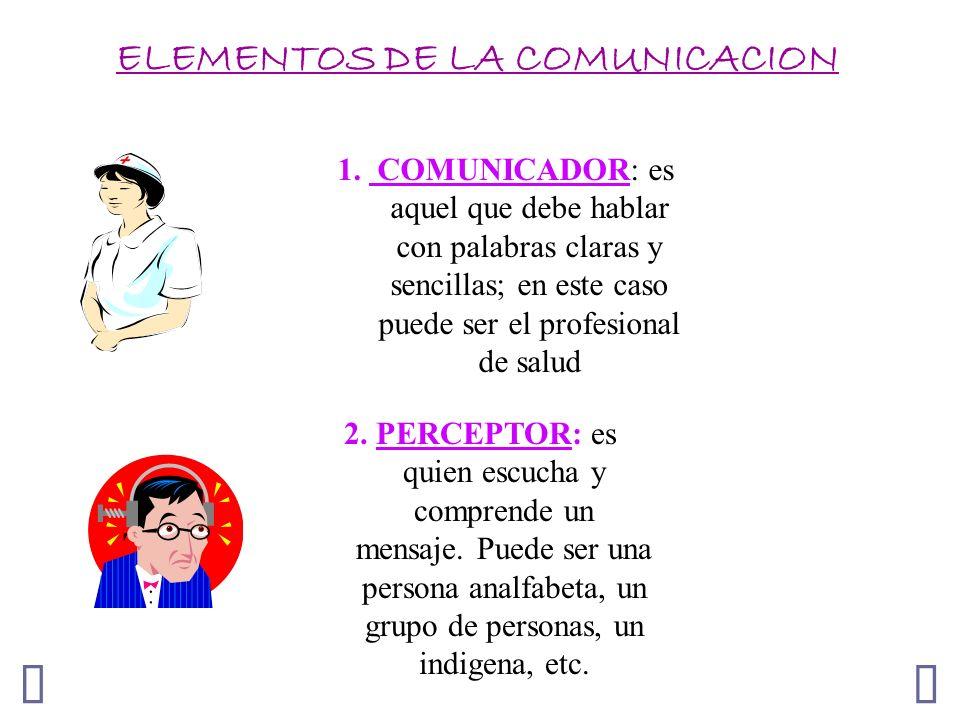 ELEMENTOS DE LA COMUNICACION 1.