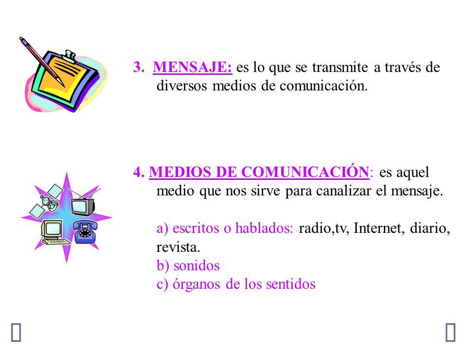 3.MENSAJE: es lo que se transmite a través de diversos medios de comunicación.