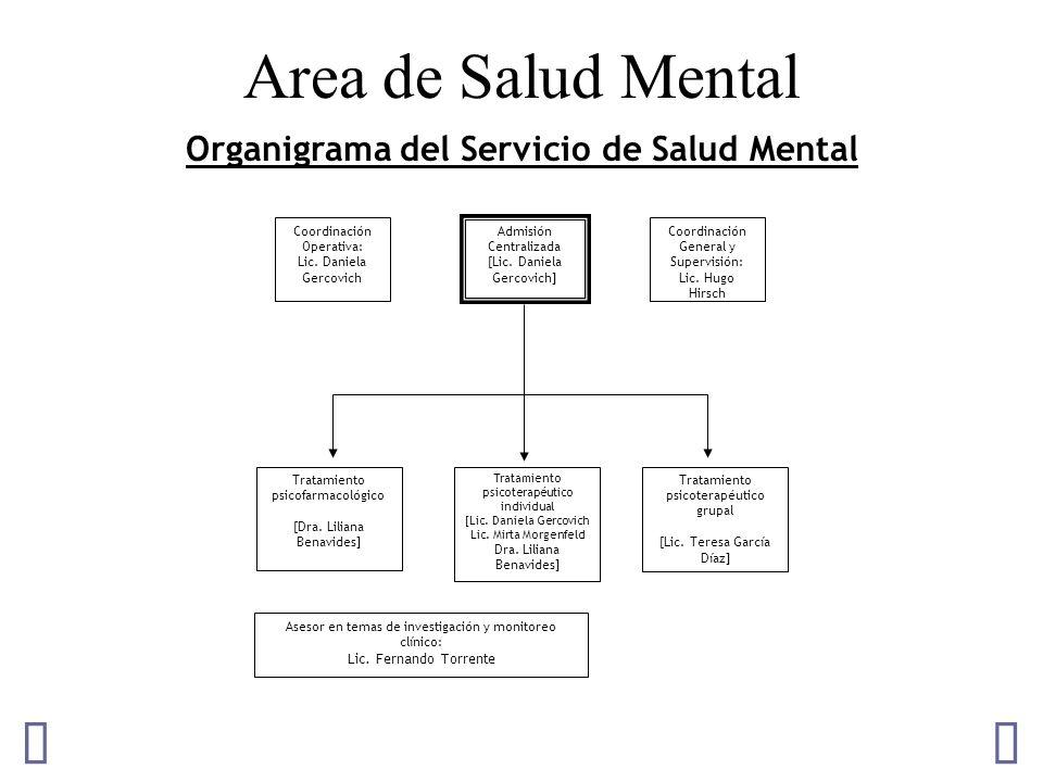 Area de Salud Mental Tratamiento psicofarmacológico [Dra.