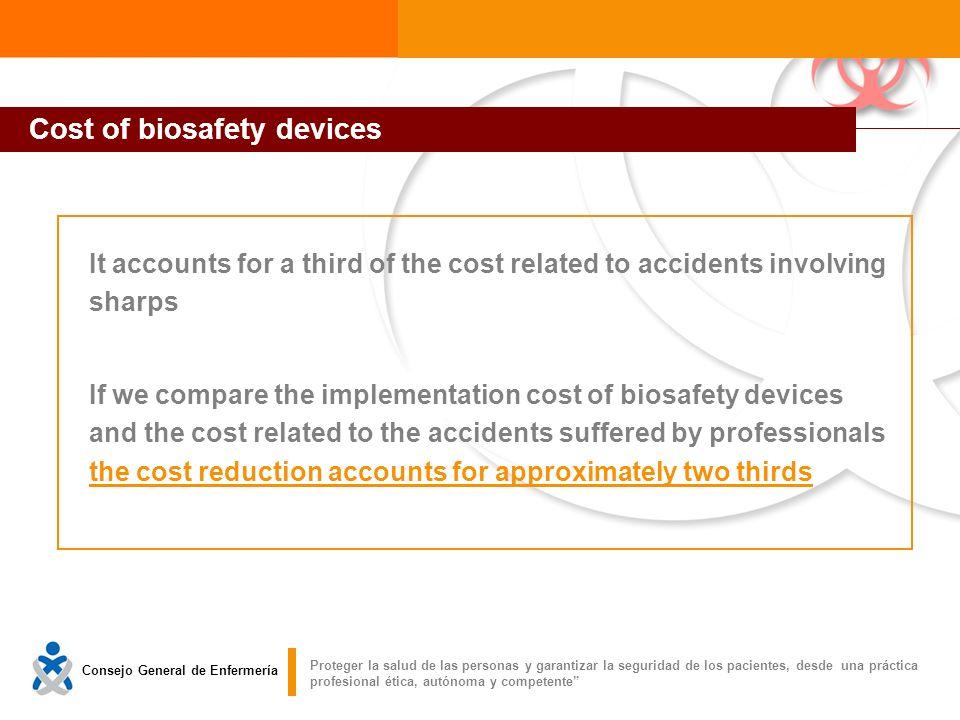 Proteger la salud de las personas y garantizar la seguridad de los pacientes, desde una práctica profesional, ética y competente.