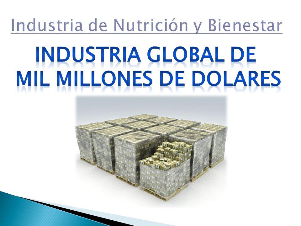 Industria de Nutrición y Bienestar