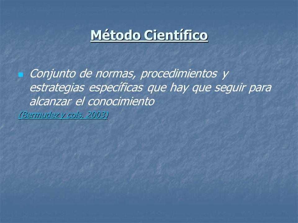 Método Científico Conjunto de normas, procedimientos y estrategias específicas que hay que seguir para alcanzar el conocimiento (Bermudez y cols, 2003