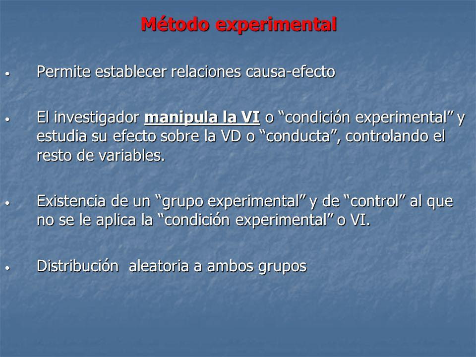 Método experimental Permite establecer relaciones causa-efecto Permite establecer relaciones causa-efecto El investigador manipula la VI o condición e