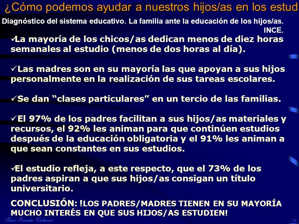 Charo Paradas Valencia ¿Cómo podemos ayudar a nuestros hijos/as en los estudios? 12 La mayoría de los chicos/as dedican menos de diez horas semanales