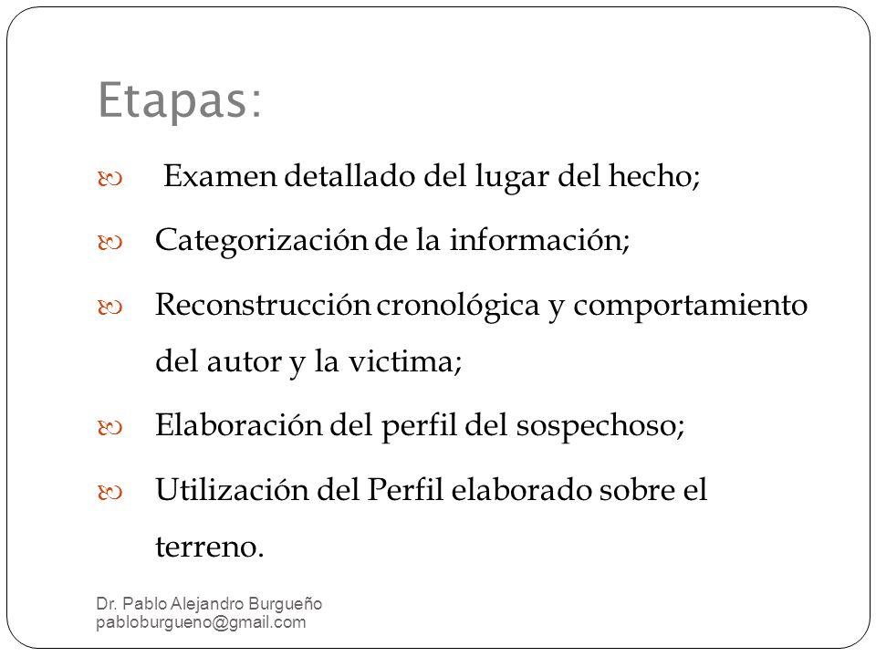 Etapas: Examen detallado del lugar del hecho; Categorización de la información; Reconstrucción cronológica y comportamiento del autor y la victima; Elaboración del perfil del sospechoso; Utilización del Perfil elaborado sobre el terreno.