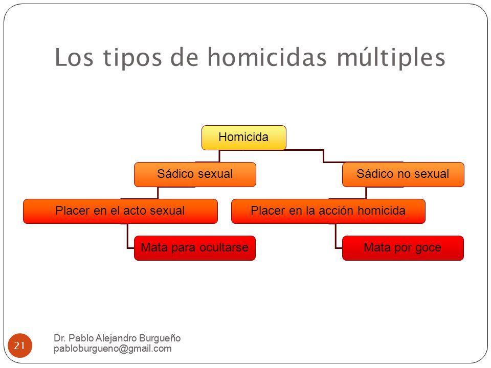 Los tipos de homicidas múltiples Dr.