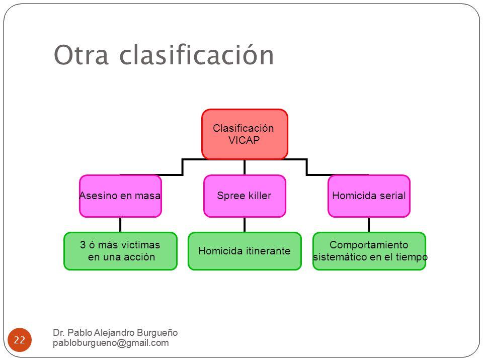 Otra clasificación Dr.