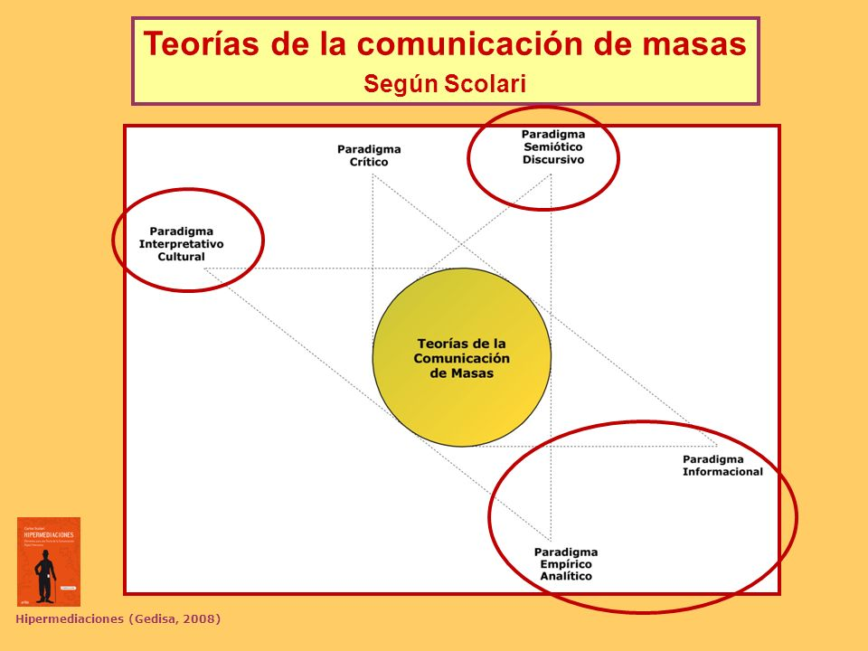 Cultura como modificación de la naturaleza (laborar la tierra) Germen en el Iluminismo de la idea de cultura como productos elevados de la humanidad (Artes, Estilos altos) La noción de cultura (Williams) JLF – Semiótica de los medios I – FCS-UBA Cultura como conjunto de la producción antropológica Categoría anglosajona, de base colonial, pero que construye un espacio común de comparación entre culturas En Morgan, por ejemplo, se compara el desarrollo de las culturas azteca, iroquesa y romana.