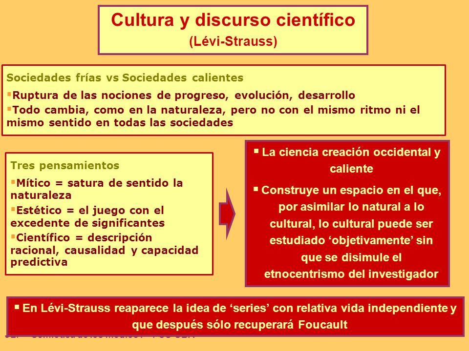 Sociedad Concepto de la sociología clásica para dar cuenta de las sociedades capitalistas, de masas, de dimensión estadística Ligazón social: solidaridad, estado.