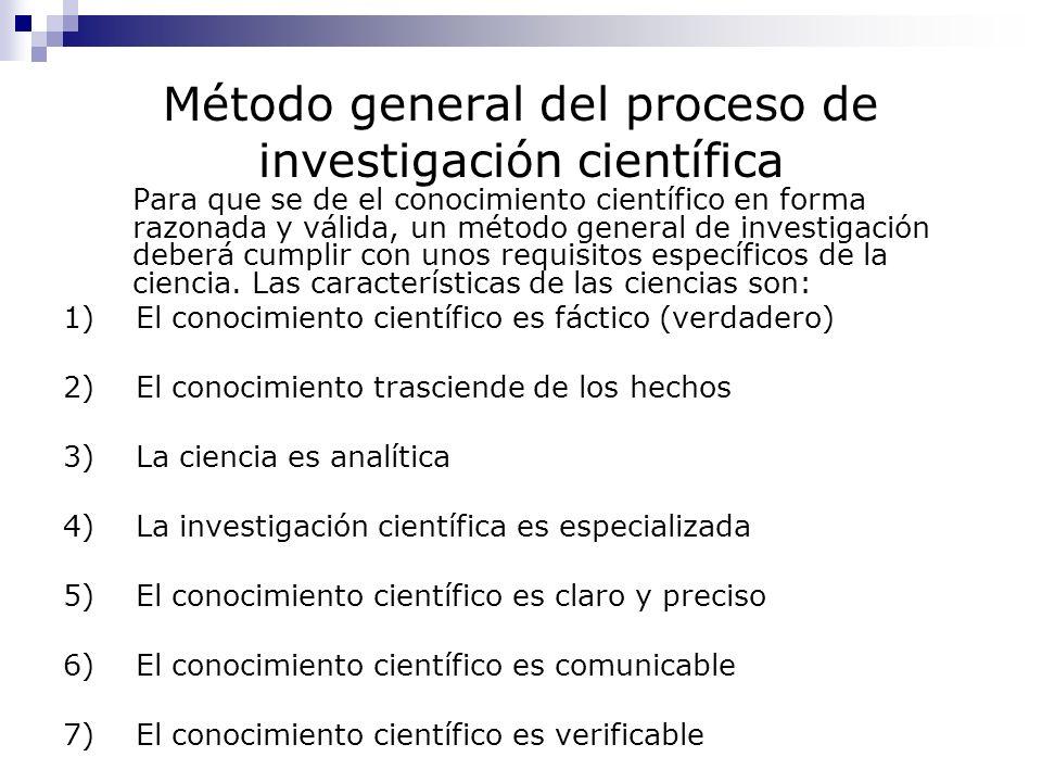 Método general del proceso de investigación científica Para que se de el conocimiento científico en forma razonada y válida, un método general de inve