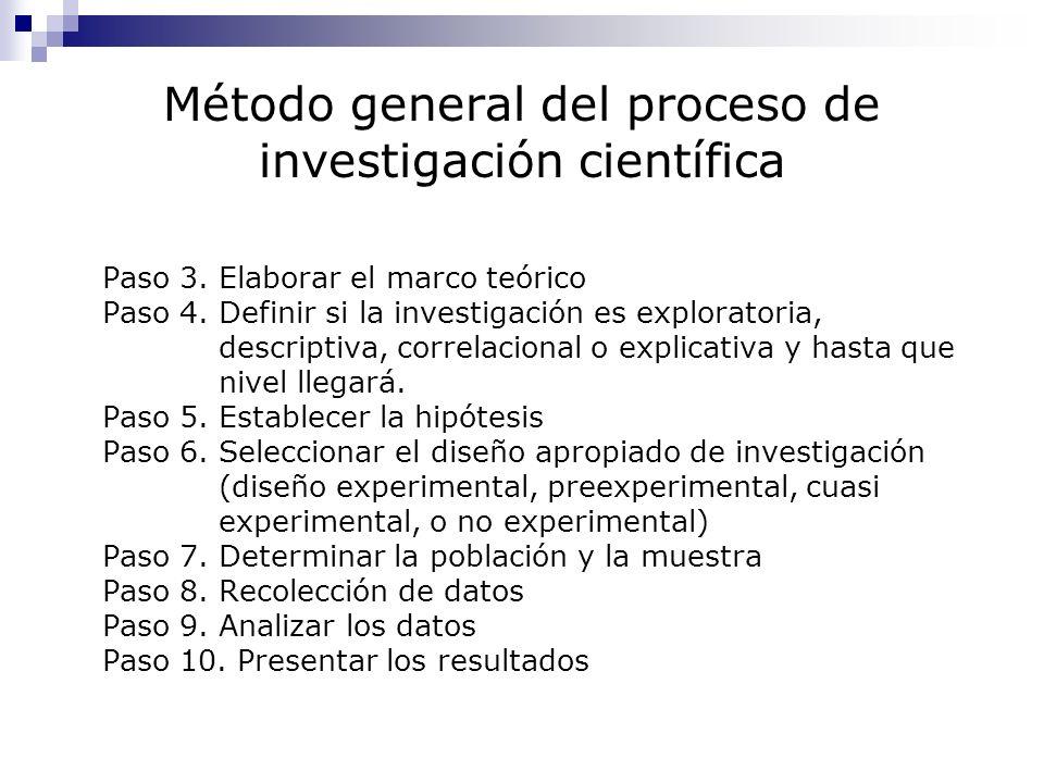 Método general del proceso de investigación científica Paso 3. Elaborar el marco teórico Paso 4. Definir si la investigación es exploratoria, descript