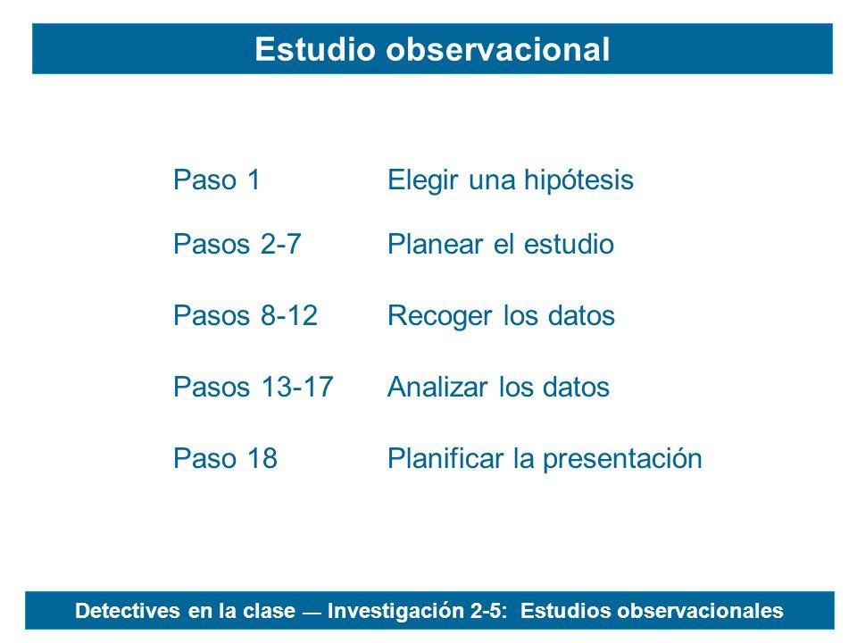 Estudio observacional Elegir una hipótesisPaso 1 Planear el estudioPasos 2-7 Recoger los datosPasos 8-12 Analizar los datosPasos 13-17 Planificar la p