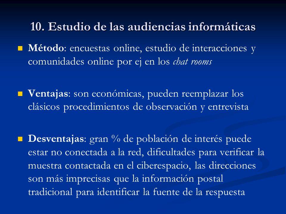 10. Estudio de las audiencias informáticas Método: encuestas online, estudio de interacciones y comunidades online por ej en los chat rooms Ventajas: