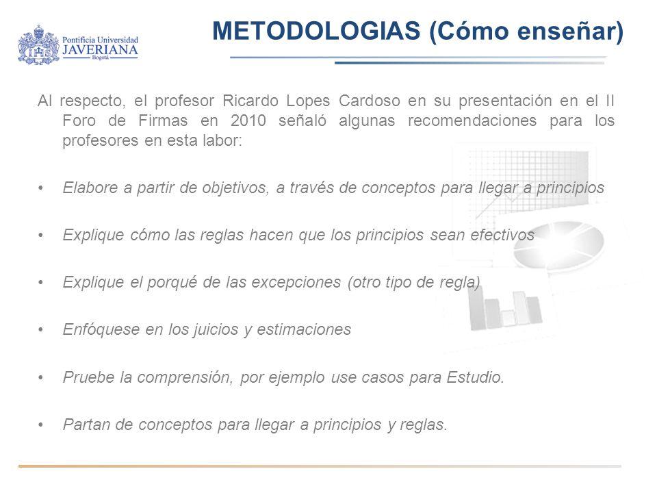 METODOLOGIAS (Cómo enseñar) Al respecto, el profesor Ricardo Lopes Cardoso en su presentación en el II Foro de Firmas en 2010 señaló algunas recomendaciones para los profesores en esta labor: Elabore a partir de objetivos, a través de conceptos para llegar a principios Explique cómo las reglas hacen que los principios sean efectivos Explique el porqué de las excepciones (otro tipo de regla) Enfóquese en los juicios y estimaciones Pruebe la comprensión, por ejemplo use casos para Estudio.