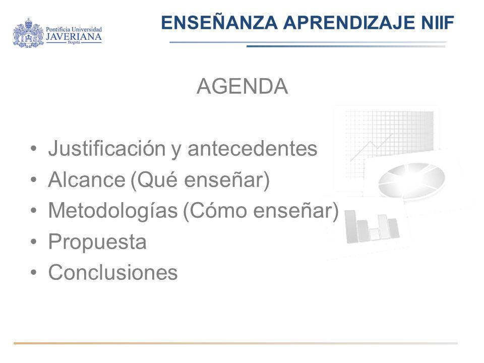 ENSEÑANZA APRENDIZAJE NIIF AGENDA Justificación y antecedentes Alcance (Qué enseñar) Metodologías (Cómo enseñar) Propuesta Conclusiones