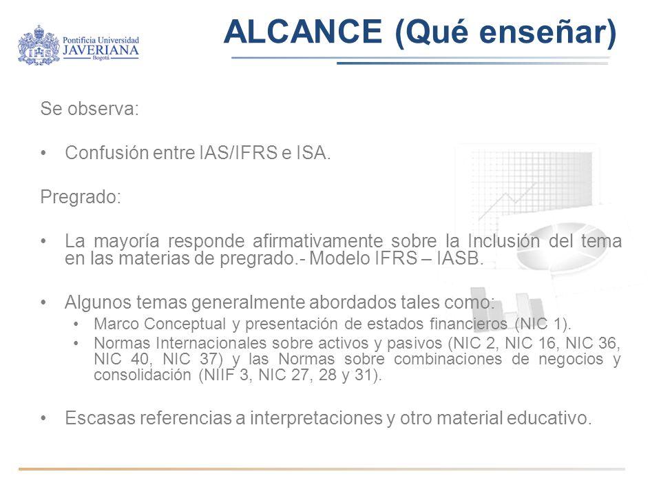 ALCANCE (Qué enseñar) Se observa: Confusión entre IAS/IFRS e ISA.
