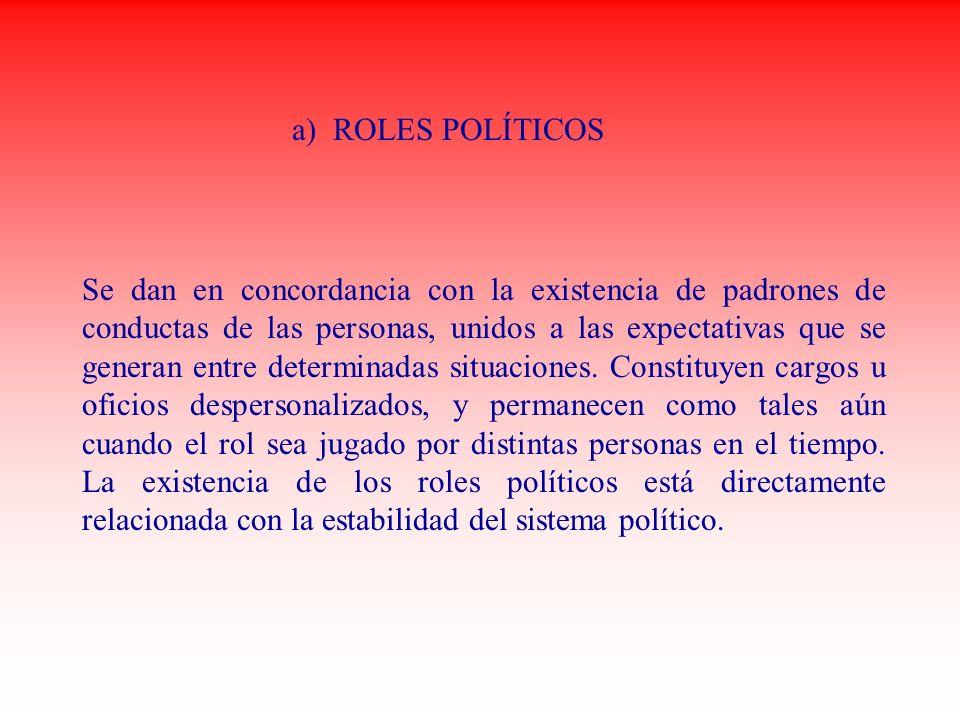 a) ROLES POLÍTICOS Se dan en concordancia con la existencia de padrones de conductas de las personas, unidos a las expectativas que se generan entre d