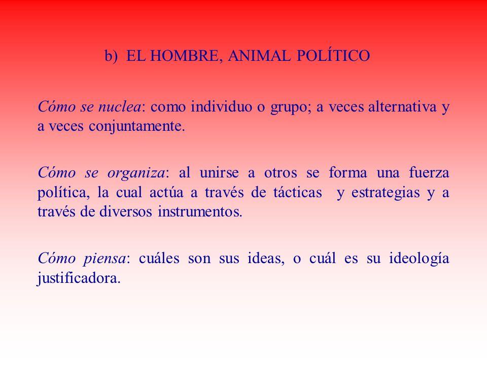 b) EL HOMBRE, ANIMAL POLÍTICO Cómo se nuclea: como individuo o grupo; a veces alternativa y a veces conjuntamente. Cómo se organiza: al unirse a otros