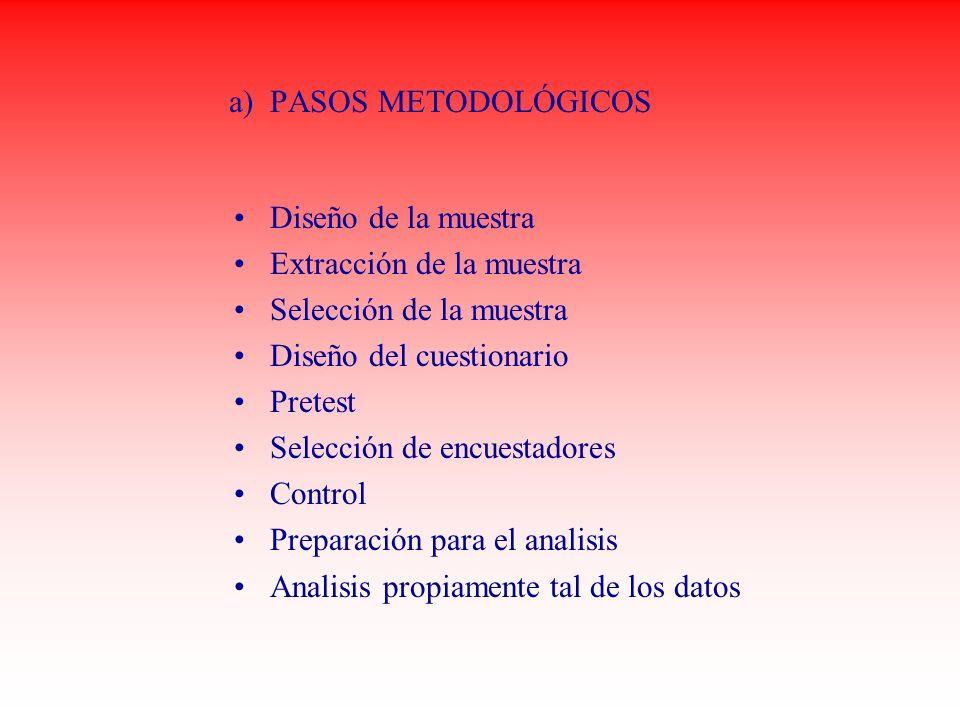 a) PASOS METODOLÓGICOS Diseño de la muestra Extracción de la muestra Selección de la muestra Diseño del cuestionario Pretest Selección de encuestadore