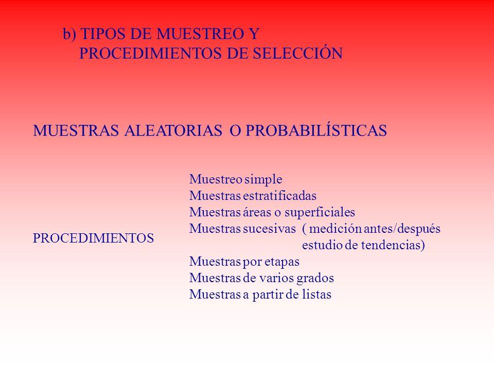 b) TIPOS DE MUESTREO Y PROCEDIMIENTOS DE SELECCIÓN MUESTRAS ALEATORIAS O PROBABILÍSTICAS PROCEDIMIENTOS Muestreo simple Muestras estratificadas Muestr