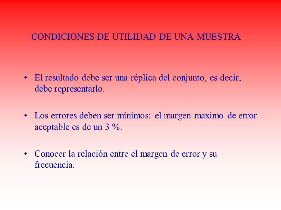 CONDICIONES DE UTILIDAD DE UNA MUESTRA El resultado debe ser una réplica del conjunto, es decir, debe representarlo. Los errores deben ser mínimos: el
