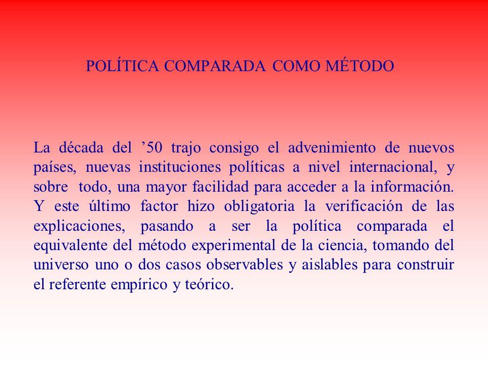POLÍTICA COMPARADA COMO MÉTODO La década del 50 trajo consigo el advenimiento de nuevos países, nuevas instituciones políticas a nivel internacional,