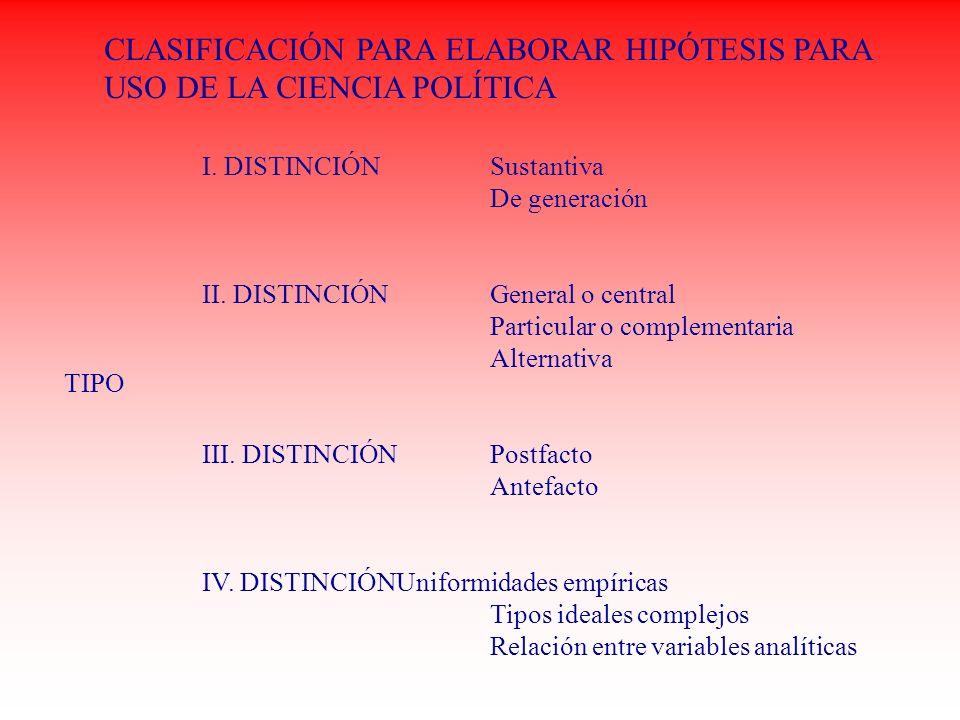 CLASIFICACIÓN PARA ELABORAR HIPÓTESIS PARA USO DE LA CIENCIA POLÍTICA TIPO I. DISTINCIÓNSustantiva De generación II. DISTINCIÓNGeneral o central Parti