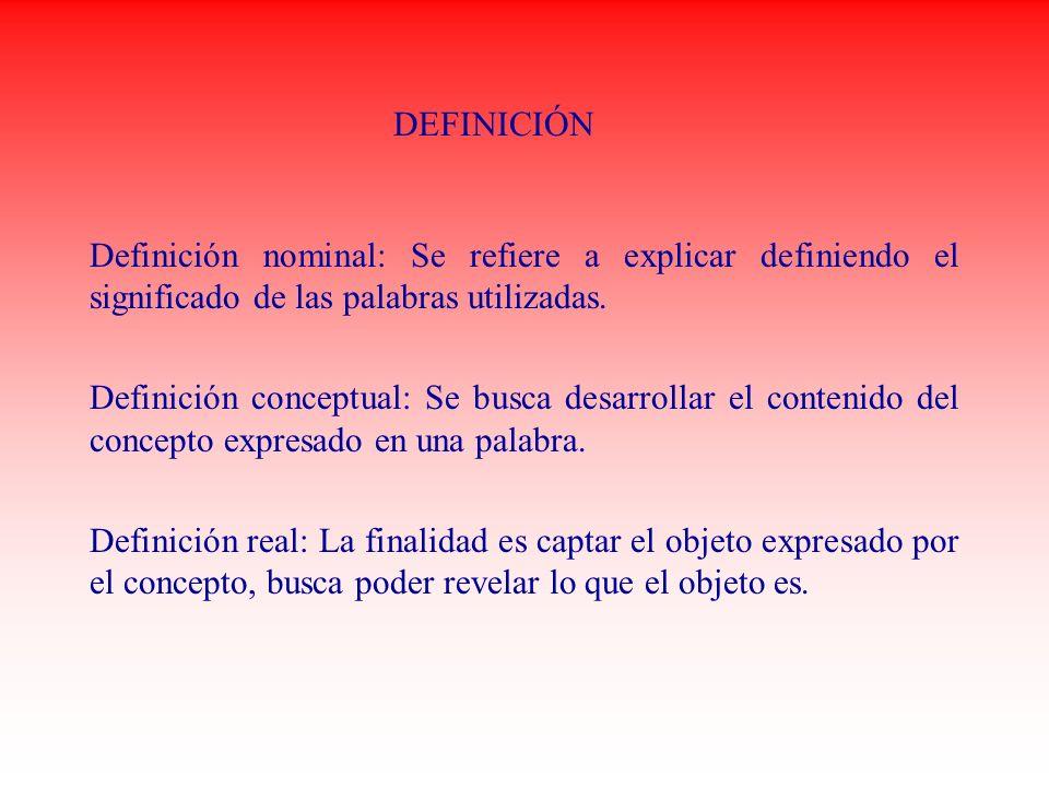 DEFINICIÓN Definición nominal: Se refiere a explicar definiendo el significado de las palabras utilizadas. Definición conceptual: Se busca desarrollar
