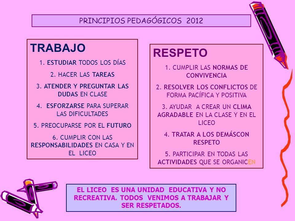 PRINCIPIOS PEDAGÓGICOS 2012 TRABAJO 1. ESTUDIAR TODOS LOS DÍAS 2. HACER LAS TAREAS 3. ATENDER Y PREGUNTAR LAS DUDAS EN CLASE 4. ESFORZARSE PARA SUPERA