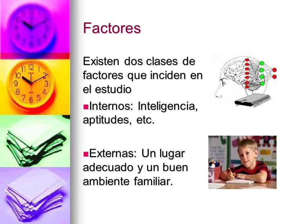 Factores Existen dos clases de factores que inciden en el estudio Internos: Inteligencia, aptitudes, etc. Internos: Inteligencia, aptitudes, etc. Exte