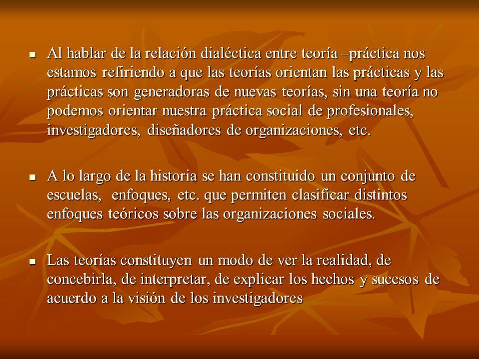 Algunos Enfoques o teorías que han marcado el estudio, análisis e interpretación de las organizaciones sociales desde la sociología.