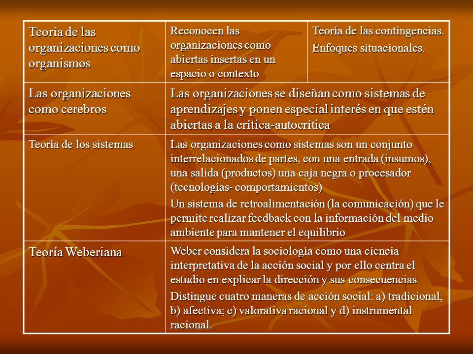 Teoría de las organizaciones como organismos Reconocen las organizaciones como abiertas insertas en un espacio o contexto Teoría de las contingencias.