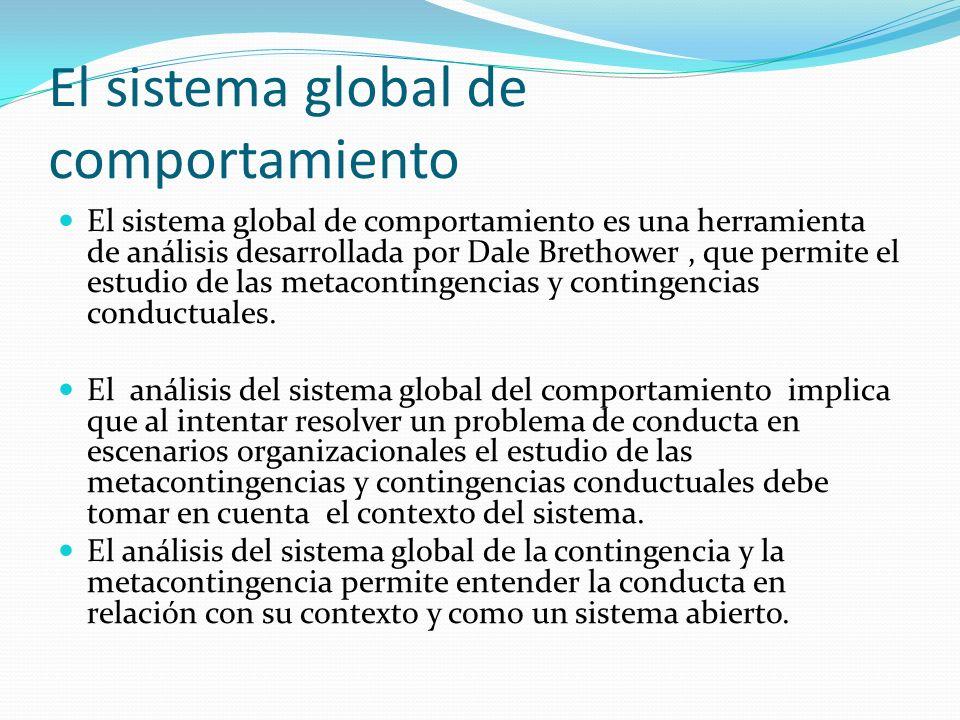 El sistema global de comportamiento El sistema global de comportamiento es una herramienta de análisis desarrollada por Dale Brethower, que permite el